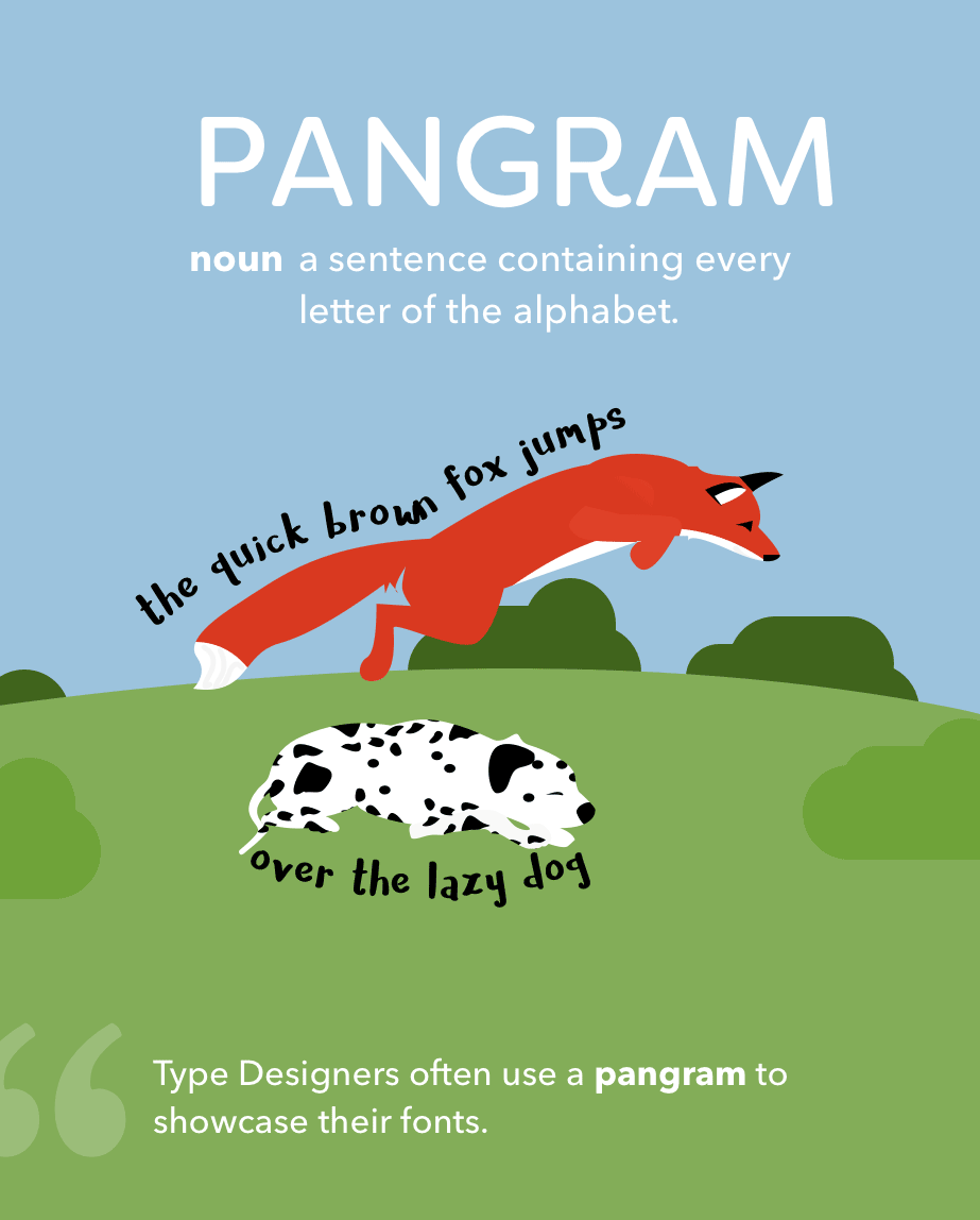 Definition from LookUp for pangram