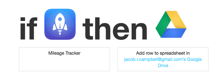 My IFTTT recipe