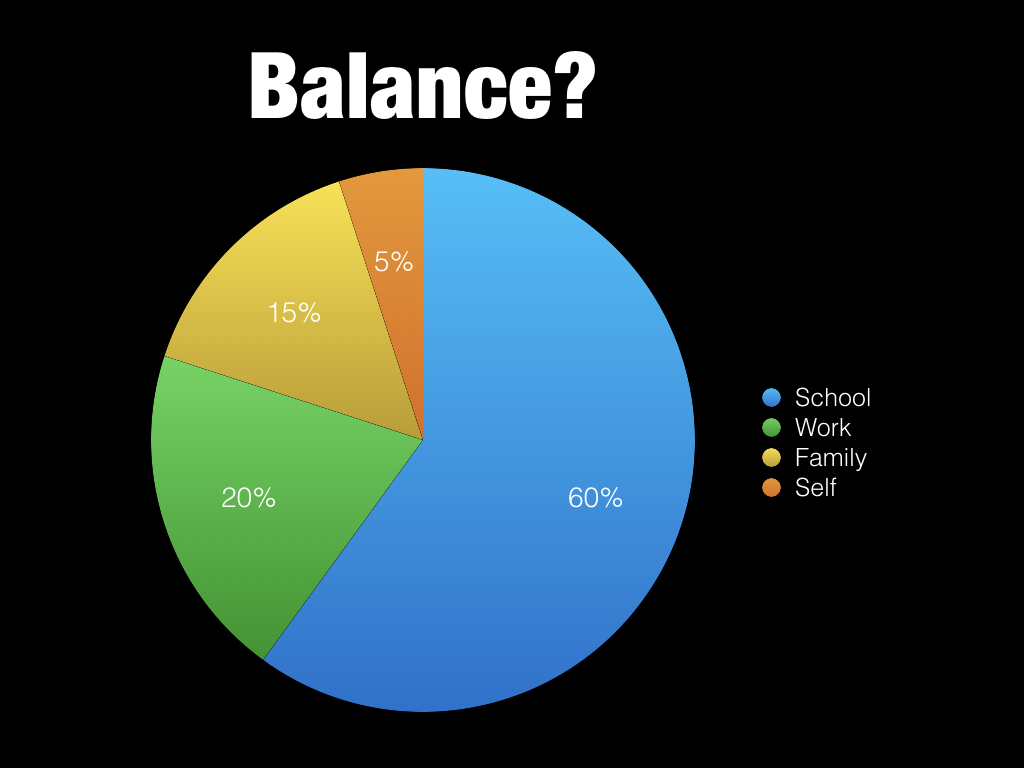 School, Work, Family, Life Balance?